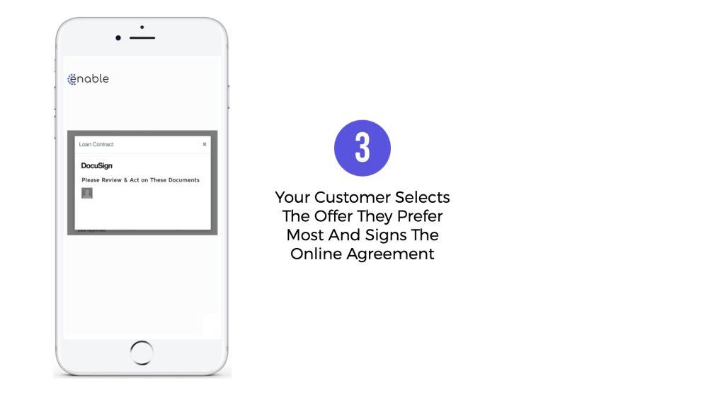 Generate More Sales By Offering Customers The Financing They Need